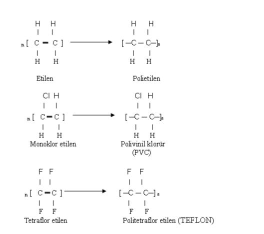 Alkenlerin Kimyasal Tepkimeleri