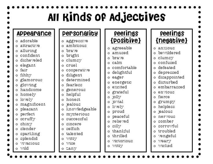 descriptive writing adjectives W hen young writers think about descriptive writing, they usually think about modifiers: adjectives and adverbsin order to describe a house, for example, you need to heap up some adjectives: an enormous, three-story brick house.
