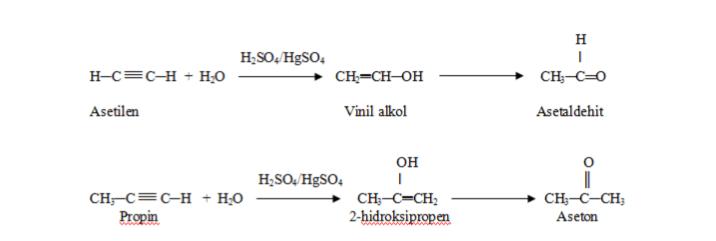 Alkinlerin Kimyasal Tepkimeleri