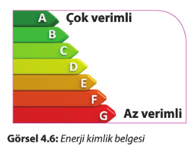 Enerjinin Konumu - Enerji Dönüşümü - Verim